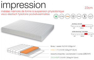 matelas-SleepingStore